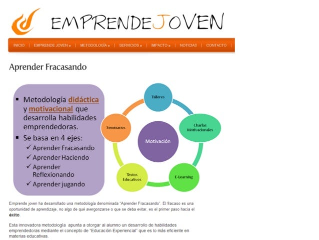 Principios de Convivencia: Respeto Presencia Teléfonos en silencio Apertura al aprendizaje  Participación Libertad  Flexib...