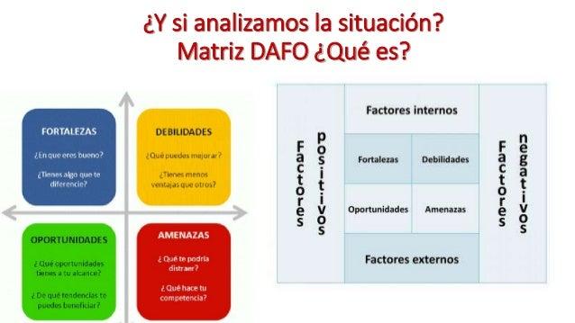 ¿Y si analizamos la situación? Matriz DAFO ¿Qué es?