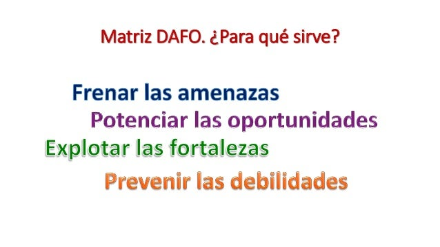 Matriz DAFO. ¿Para qué sirve?