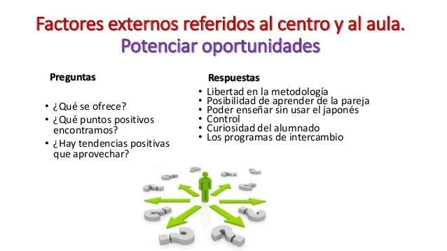 Factores externos referidos al centro y al aula. Potenciar oportunidades Preguntas • ¿Qué se ofrece? • ¿Qué puntos positiv...