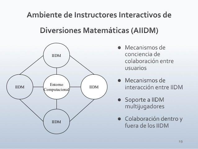 19 IIDM IIDM IIDM Entorno Computacional IIDM