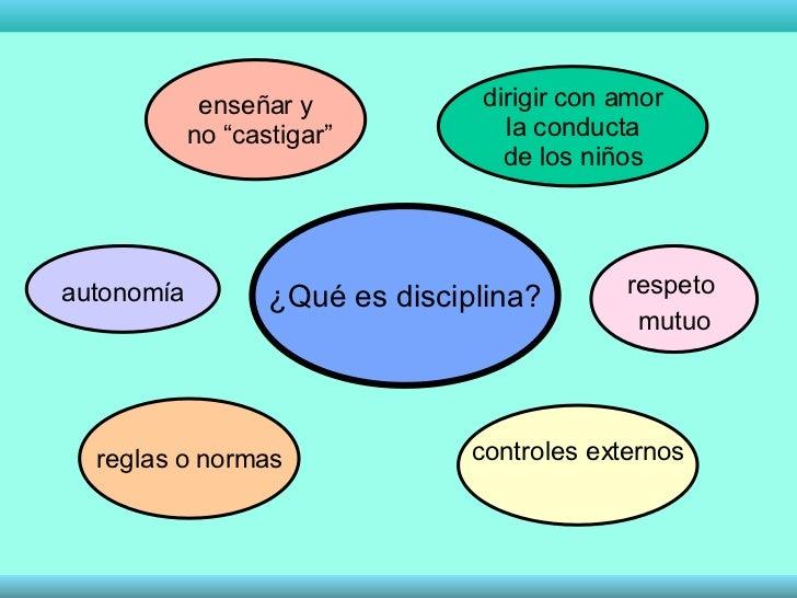 """¿Qué es disciplina? reglas o normas enseñar y no """"castigar"""" respeto  mutuo autonomía dirigir con amor la conducta  de los ..."""