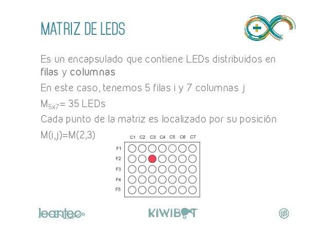 MATRIZ DE LEDS Es un encapsulado que contiene LEDs distribuidos en filas y columnas En este caso, tenemos 5 filas i y 7 co...