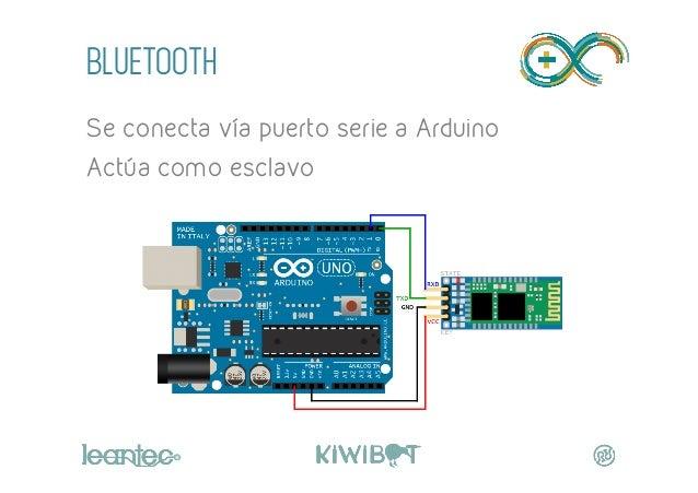 """BLUETOOTH Se conecta vía puerto serie a Arduino Actúa como esclavo """""""