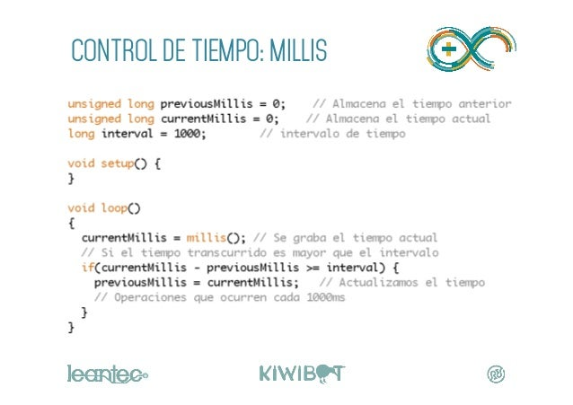 CONTROL DE TIEMPO: MILLIS