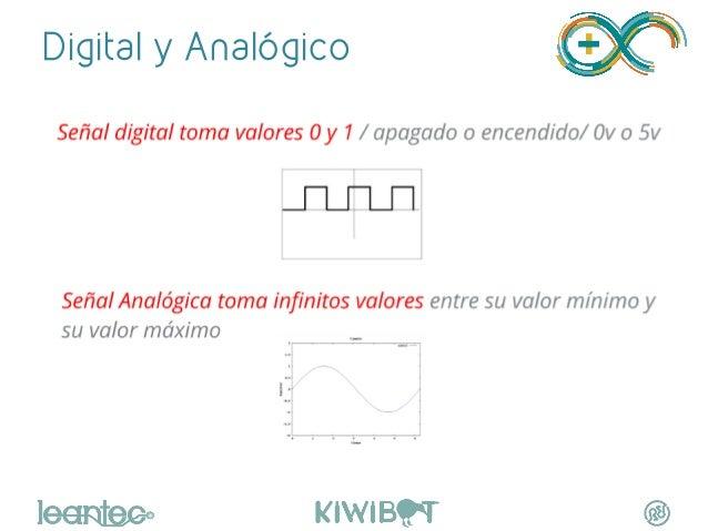 """Digital y Analógico """""""