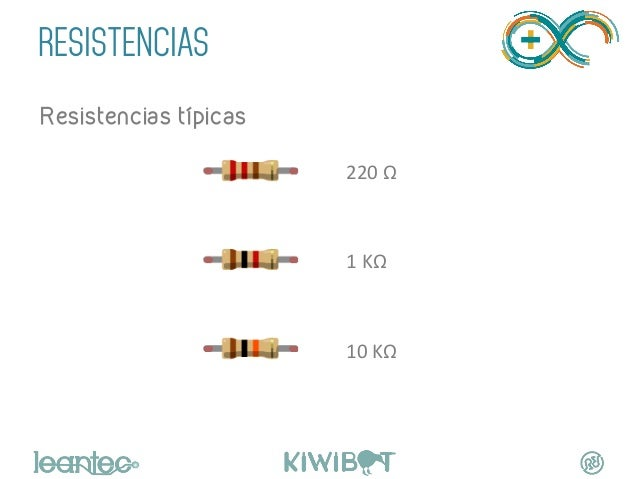RESISTENCIAS    220  Ω   1  KΩ   Resistencias típicas 10  KΩ
