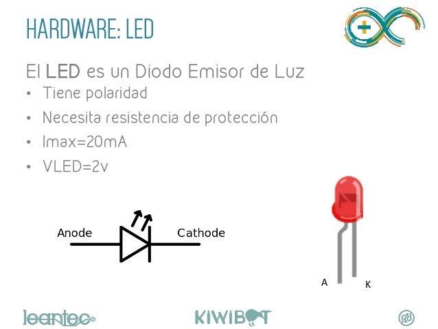 HARDWARE: LED El LED es un Diodo Emisor de Luz • Tiene polaridad • Necesita resistencia de protección • Imax=20mA • VL...