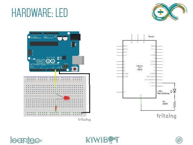 HARDWARE: LED