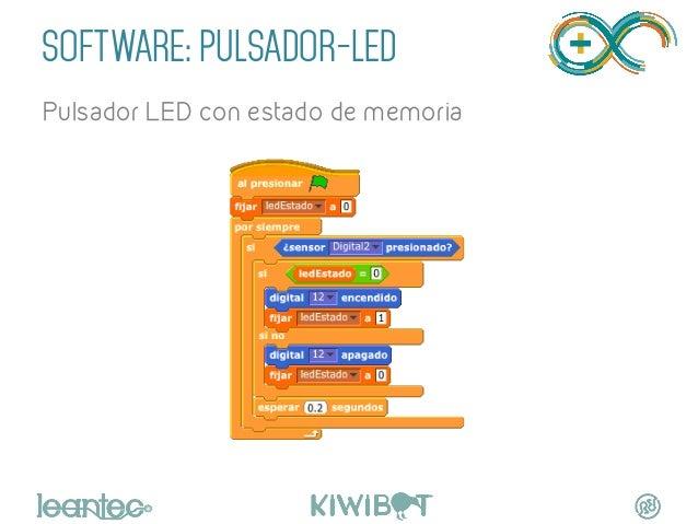 SOFTWARE: PULSADOR-LED Pulsador LED con estado de memoria