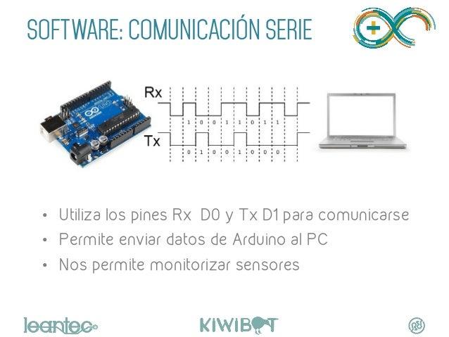 SOFTWARE: COMUNICACIÓN SERIE  • Utiliza los pines Rx D0 y Tx D1 para comunicarse • Permite enviar datos de Arduino al P...