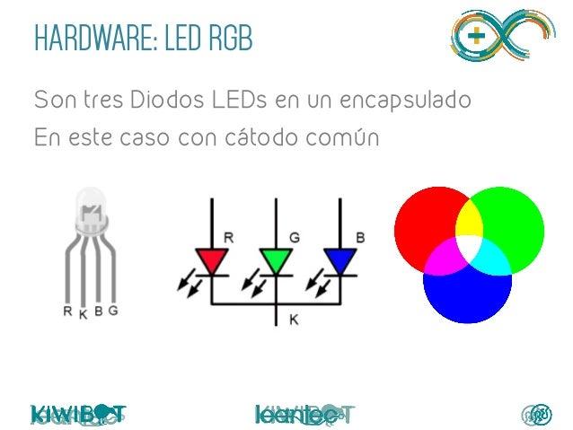 HARDWARE: LED RGB Son tres Diodos LEDs en un encapsulado En este caso con cátodo común