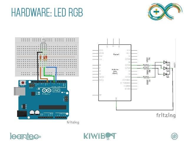 HARDWARE: LED RGB