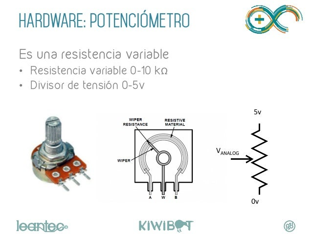 HARDWARE: potenciómetro Es una resistencia variable • Resistencia variable 0-10 kΩ • Divisor de tensión 0-5v 5v   VANA...