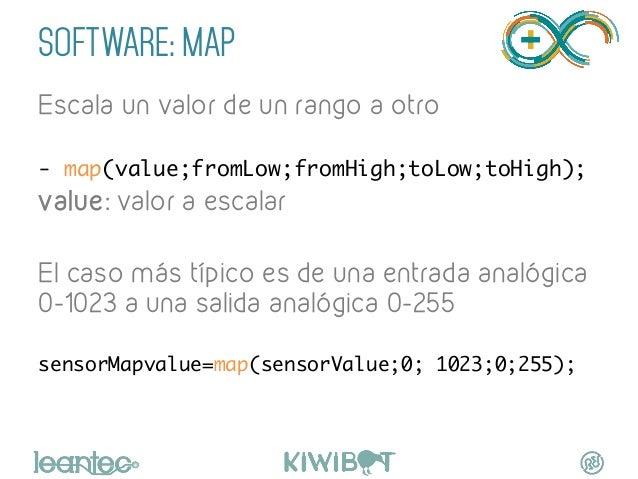 SOFTWARE: MAP Escala un valor de un rango a otro  - map(value;fromLow;fromHigh;toLow;toHigh); value: valor a escalar El...