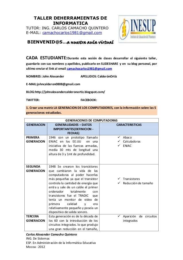 TALLER DEHERRAMIENTAS DE INFORMATICA TUTOR: ING. CARLOS CAMACHO QUINTERO E-MAIL: camachocarlos1981@gmail.com  BIENVENID@S…...