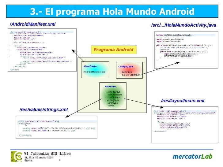 3.- El programa Hola Mundo Android/AndroidManifest.xml             /src/.../HolaMundoActivity.java                        ...