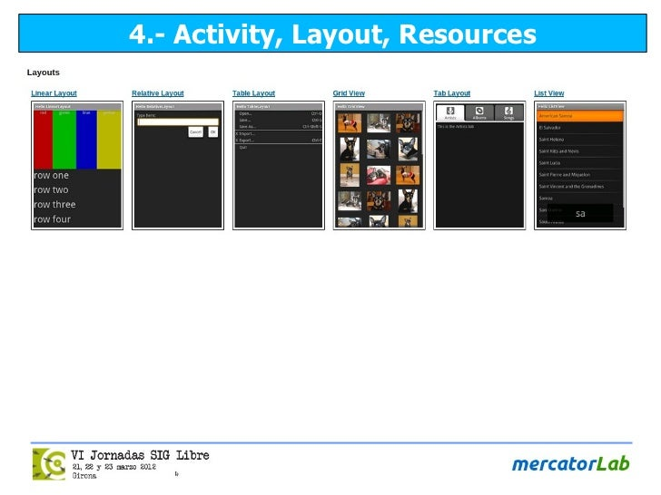 4.- Activity, Layout, Resources