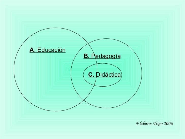 A . Educación B.  Pedagogía C.  Didáctica Elaboró: Trigo 2006