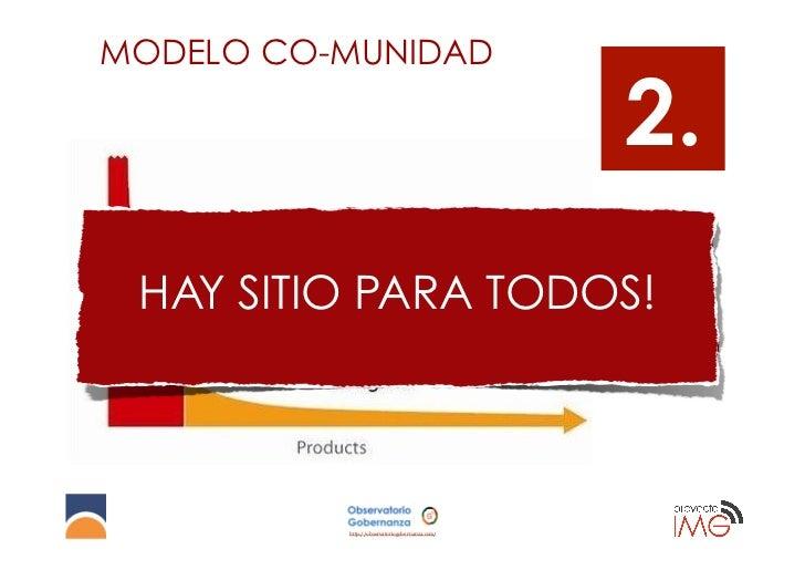 MODELO CO-MUNIDAD                                               2. HAY SITIO PARA TODOS!          http://observatoriogober...