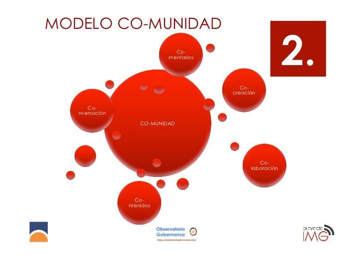 MODELO CO-MUNIDAD                                       Co-                                     mentarios                 ...