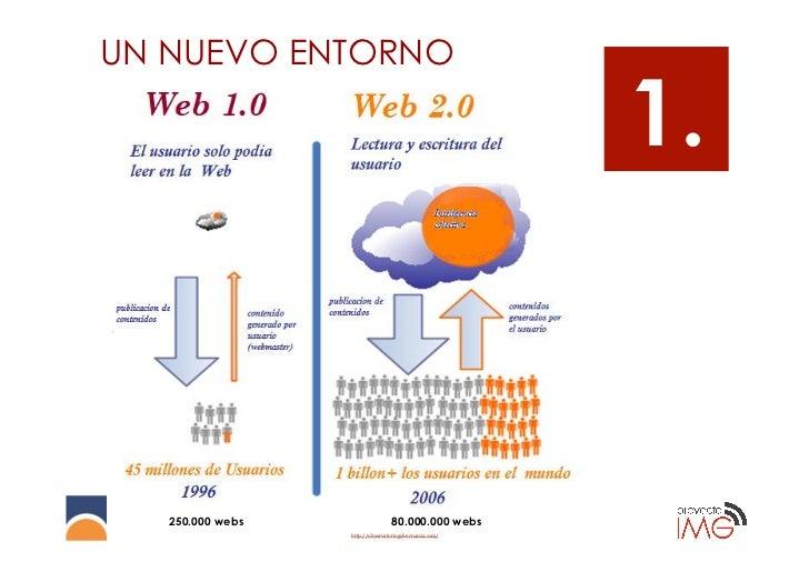 UN NUEVO ENTORNO                                                       1.   250.000 webs                  80.000.000 webs ...