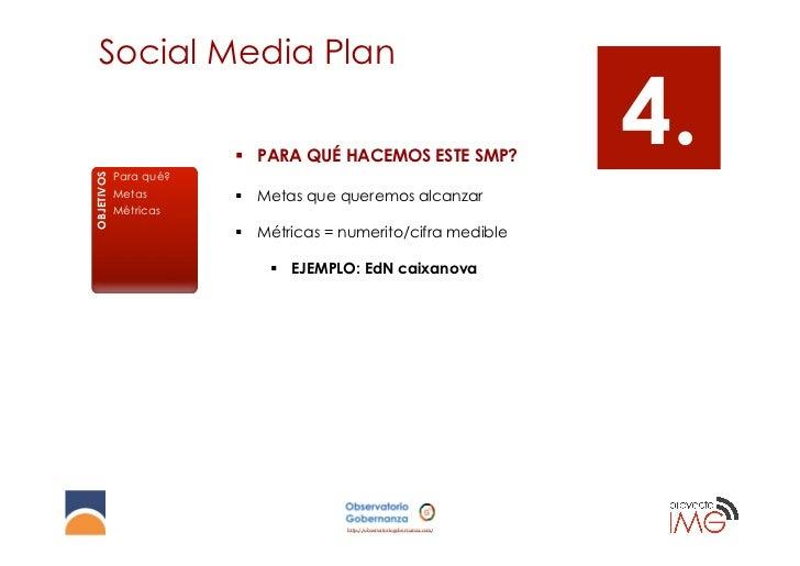 Social Media PlanOBJETIVOS            Para qué?                        § PARA QUÉ HACEMOS ESTE SMP?                     ...