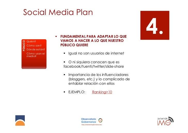 Social Media PlanPÚBLICO          Quién?                         § FUNDAMENTAL PARA ADAPTAR LO QUE                      ...