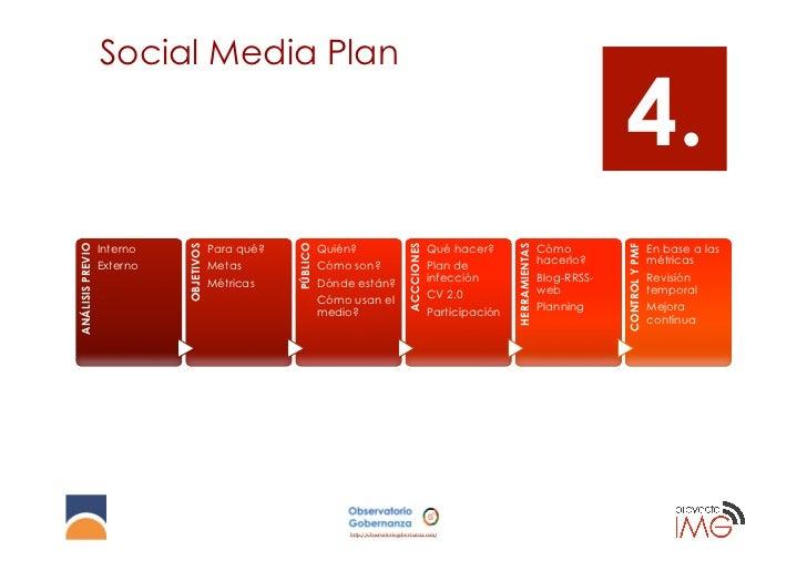 Social Media Plan                                                                                                         ...