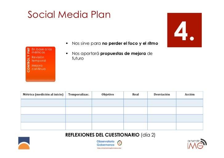 Social Media PlanCONTROL Y PMF                En base a las                                § Nos sirve para no perder el...