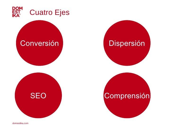 Cuatro Ejes SEO Dispersión Conversión Comprensión
