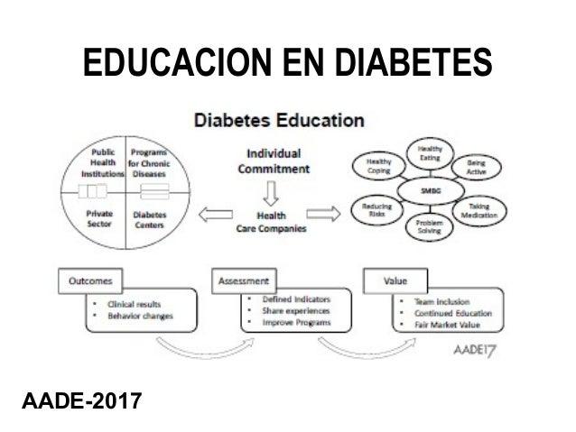 Educación en diabetes, en realidad ¿a quién le toca educar