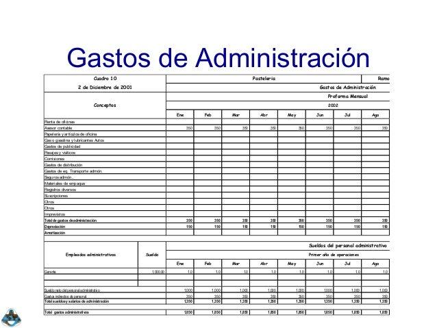 GASTOS DE ADMINISTRACION PDF