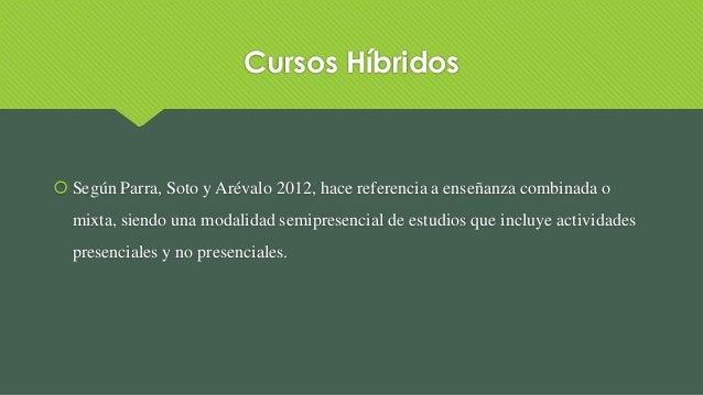 Cursos Híbridos  Según Parra, Soto y Arévalo 2012, hace referencia a enseñanza combinada o mixta, siendo una modalidad se...