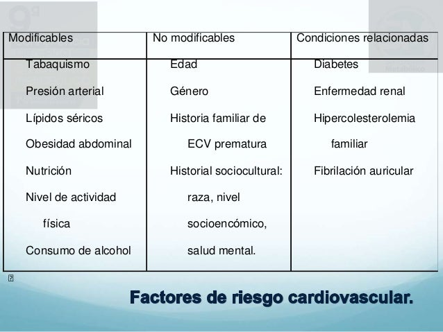 J Cardiovasc Med 2016, 17:539–546