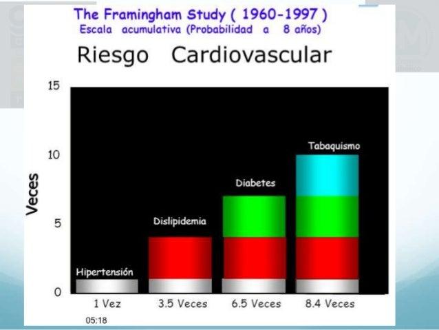 Artículo especial / Rev Esp Cardiol. 2014;67(2):136.e1-e56