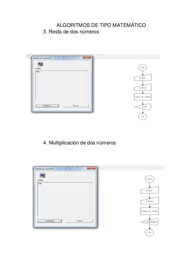 Taller 1 diagrama de flujo 3 algoritmos de tipo matemtico ccuart Image collections
