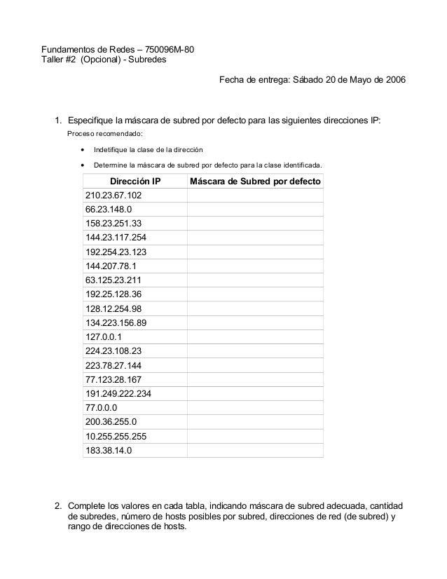 Fundamentos de Redes – 750096M-80 Taller #2 (Opcional) - Subredes Fecha de entrega: Sábado 20 de Mayo de 2006 1. Especifiq...