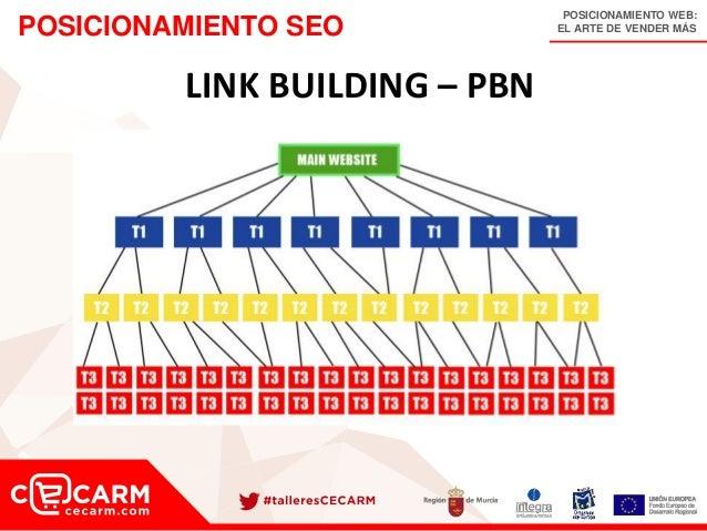 POSICIONAMIENTO WEB: EL ARTE DE VENDER MÁSPOSICIONAMIENTO SEO LINK BUILDING – PBN