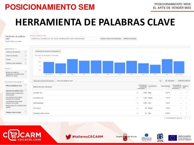 POSICIONAMIENTO WEB: EL ARTE DE VENDER MÁSPOSICIONAMIENTO SEM HERRAMIENTA DE PALABRAS CLAVE