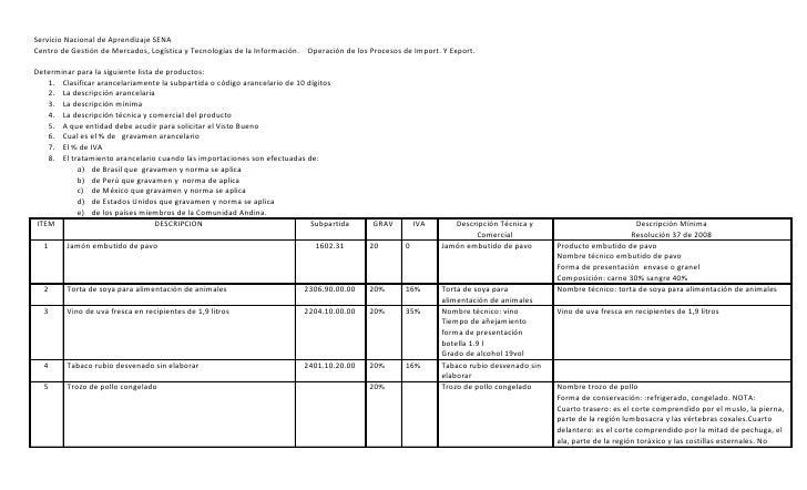 Servicio Nacional de Aprendizaje SENA Centro de Gestión de Mercados, Logística y Tecnologías de la Información. Operación ...