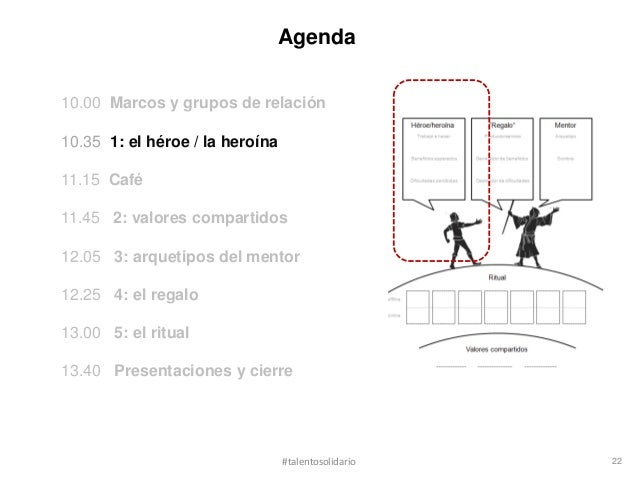 Taller 2 innovación social colaborativa talento solidario 2013