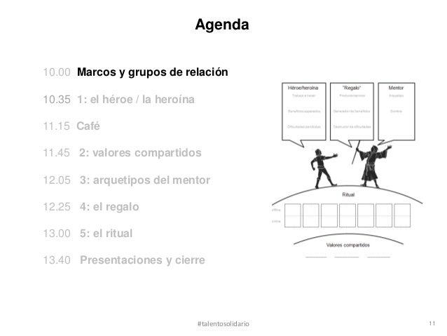Agenda10.00 Marcos y grupos de relación10.35 1: el héroe / la heroína11.15 Café11.45 2: valores compartidos12.05 3: arquet...
