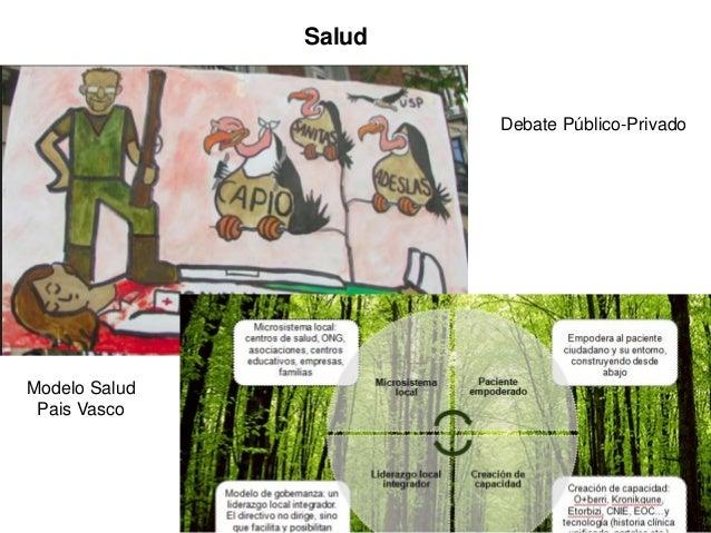 Salud                       Debate Público-PrivadoModelo Salud Pais Vasco                                         17