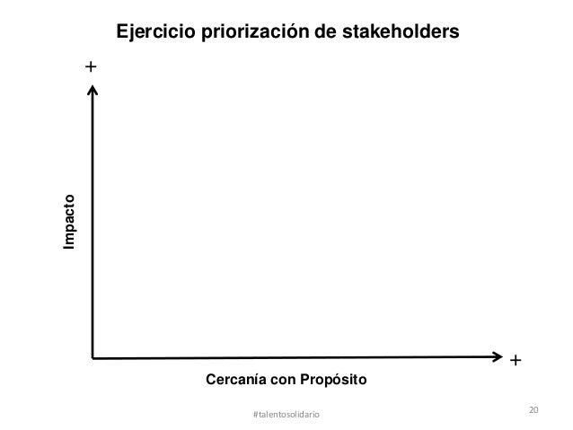 Ejercicio priorización de stakeholdersImpacto   +                                                       +                 ...