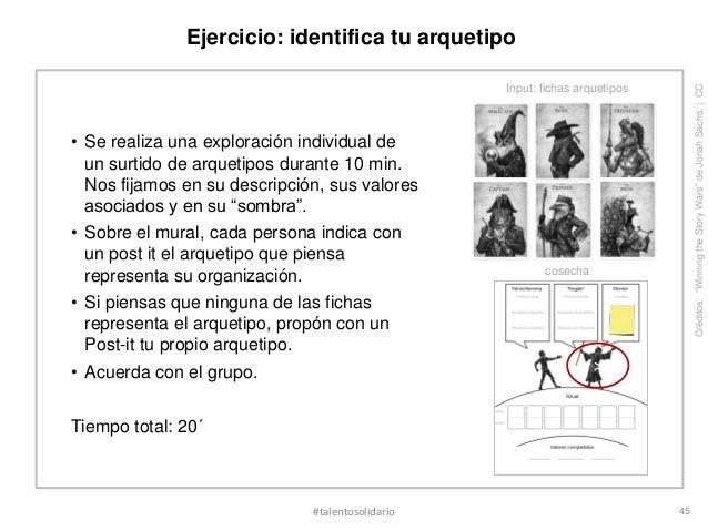 Ejercicio: identifica tu arquetipo                                                                                  Crédit...