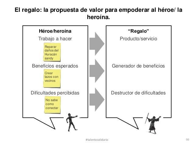 El regalo: la propuesta de valor para empoderar al héroe/ la                          heroína.         Héroe/heroína      ...