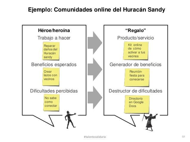 """Ejemplo: Comunidades online del Huracán Sandy    Héroe/heroína                                     """"Regalo""""   Trabajo a ha..."""
