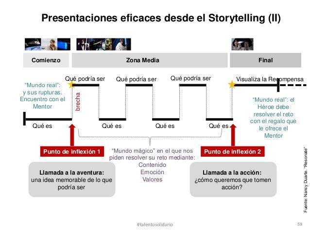Presentaciones eficaces desde el Storytelling (II)    Comienzo                            Zona Media                      ...