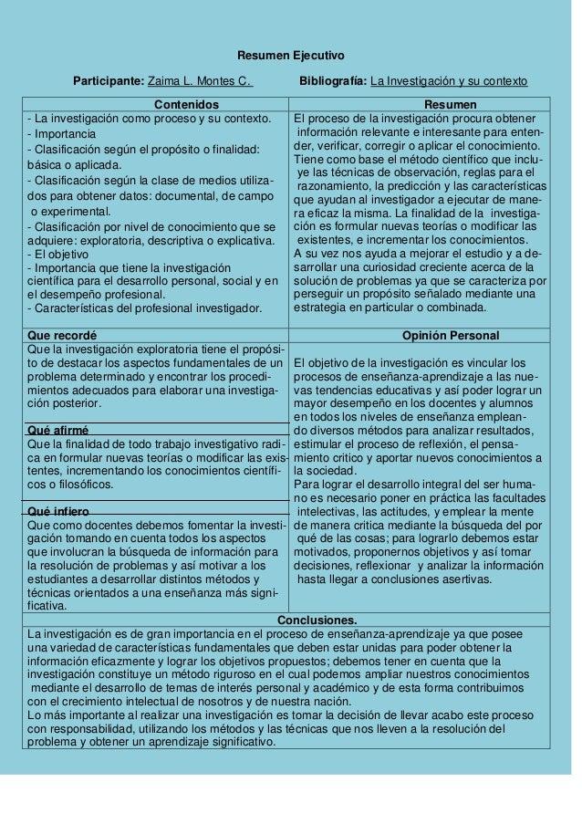 Resumen Ejecutivo Participante: Zaima L. Montes C. Contenidos - La investigación como proceso y su contexto. - Importancia...